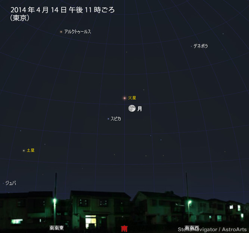 2014年4月14日の夜、火星が地球に最接近します。