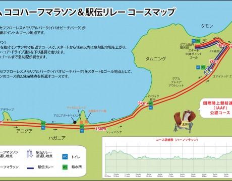 グアムココハーフマラソン&駅伝リレー2014 コースマップ