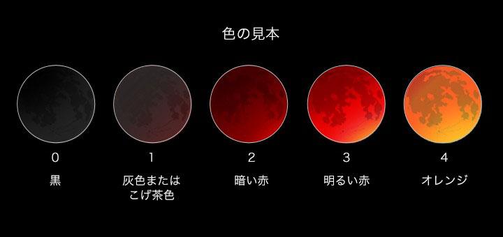 皆既月食の月の色見本 (国立天文台「皆既月食を観察しよう2015」キャンペーン)