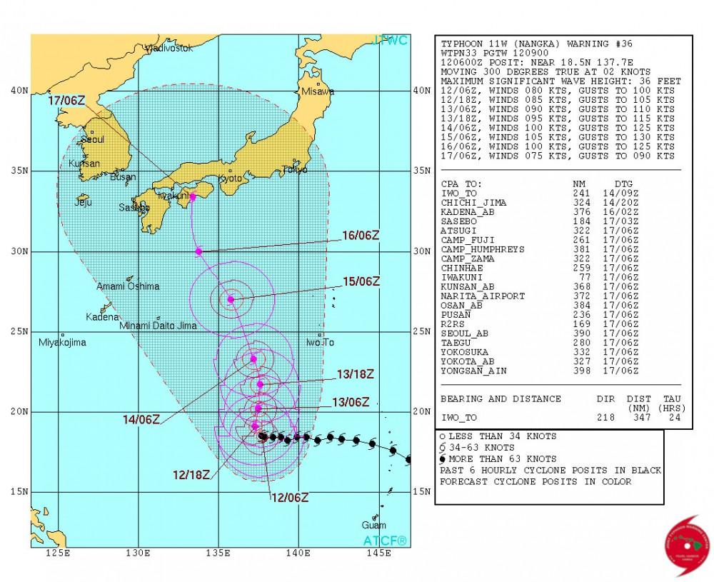 台風11号『NANGKA』の進路予想図