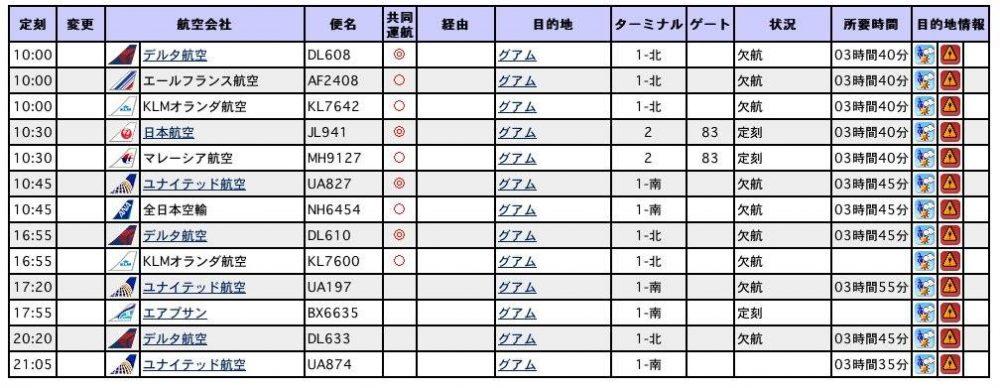 2016年8月22日月曜日 成田空港発フライト情報