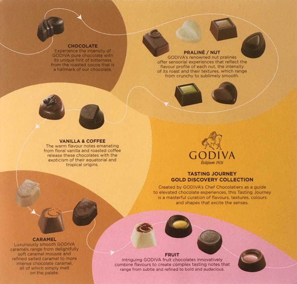 GODIVAのゴールドディスカバリー