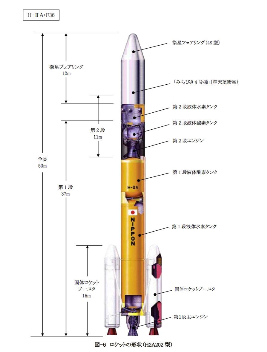 準天頂衛星「みちびき4号機」H-IIAロケット36号機