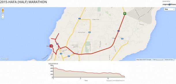 グアムランニングクラブ主催 第44回『Hafa』ハーフマラソン
